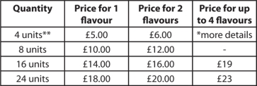Brigadeiro prices table9